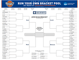 Ncaa Tournament Printable Bracket Complete 2019 March
