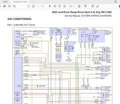 DIAGRAM] Range Rover Wiring Diagram 1978 FULL Version HD Quality ...