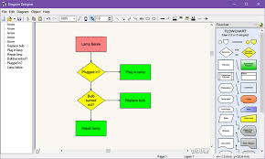 Flow Charting Tools Free Flow Chart Tools Unique Free Flowchart Software And