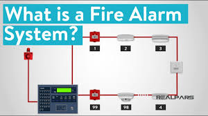 Smoke Control System Design What Is A Fire Alarm System