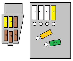 peugeot 308 cc mk1 (2010) fuse box Cc Fuse Box Diagram Ford Mustang Fuse Box Diagram