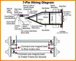 7 pin flat trailer wiring diagram 7 image wiring similiar enclosed trailer wiring diagram keywords on 7 pin flat trailer wiring diagram
