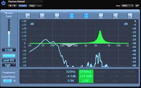 Kick Drum Frequency Range Chart Magic Frequencies To Equalize A Kick Drum Bass Drum