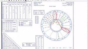 Astro Barish Birth Chart The Man Behind The Billions The Astrology Of Jeff Bezos Founder Of Amazon With Astrologer Jennie
