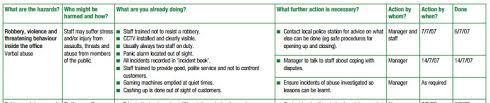 Risk Management Flow Chart Template Risk Assessment