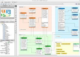 database tools 5 tools to visualize database schemas codediesel