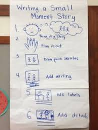 Image Result For Lucy Calkins Writing Anchor Charts Small