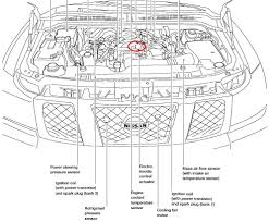 Nissan serena fuse box wiring diagram and fuse box