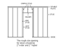 Image Build Graphic Showing The Components Of Interior Wall Framing Buildingahomeinfocom Interior Wall Framing Made Easy