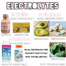 how to fix electrolyte imbalance on keto t