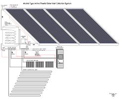 solar panel diagrams Solar Installation Diagrams Solar Installation Diagrams #65 solar installation diagrams