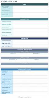Nonprofit Business Plan Template Business Plans N Profit Plan Template Perfect Nprofit