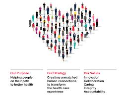 Can You Get A Doctors Note From Cvs Our Story Purpose Statement Values Cvs Health