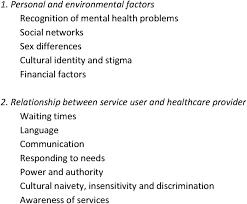 Asian mental health barriers uk
