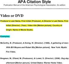 Apa Citation Style Publication Manual Of The American Psychological
