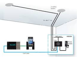 wireless ceiling speakers sonos winda furniture sonos speakers wiring diagram systemline e200bt dab fm in wall radio inc bluetooth