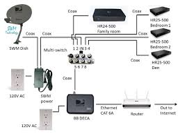 swm wiring diagram directv swm odu only at Directv Wiring Diagram Swm