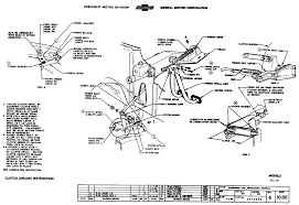 55 chevy wiring diagram body wiring library