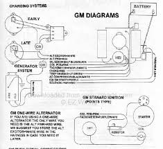 gm 4 pin alternator wiring diagram gm image wiring cs130d alternator wiring solidfonts on gm 4 pin alternator wiring diagram