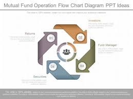 Mutual Fund Operation Flow Chart Diagram Ppt Ideas