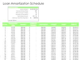5 Year Amortization Schedule Excel Balloon Loan Amortization Schedule Excel Umbrello Co