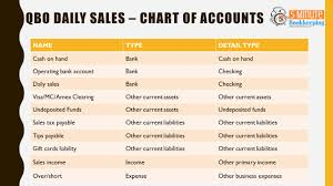 Retail Chart Of Accounts Quickbooks How To Record Daily Sales In Quickbooks Online