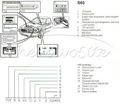 fuse box in volvo s60 volvo s70 fuse box \u2022 apoint co 2007 Ford Explorer Fuse Panel Diagram volvo 850 ac relay location wiring diagram and engine diagram fuse box in volvo s60 fuse 2007 ford explorer fuse box diagram