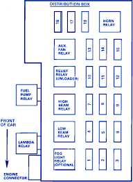 bmw 320i 1981 fuse box block circuit breaker diagram  carfusebox bmw 320i 1981 fuse box block circuit breaker diagram