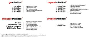 i m not going to cover the business unlimited plan much since most of you reading this are regular consumers but it also limits users to dvd quality