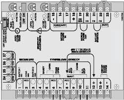 chamberlain wiring diagram pilotproject org wiring diagram in addition chamberlain liftmaster professional wiring