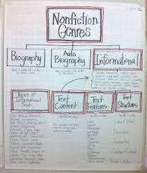 essay what is education juniors 2017