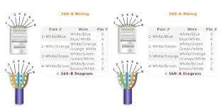 cat 5 wiring diagram pdf on cat images free download wiring diagrams Cat5 Telephone Wiring Diagram cat 5 wiring diagram pdf 5 basic telephone wiring diagram cat 5 wiring chart telephone to cat5 wiring diagram