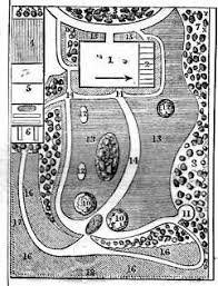 Small Picture Victorian Gardening two examples of garden layout