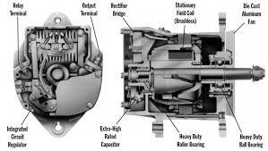 brush generator wiring diagram on brush images free download Delco Generator Wiring Diagram brush generator wiring diagram on brush generator wiring diagram 14 tv dvd wiring diagram generator solenoid diagram delco alternator wiring diagram