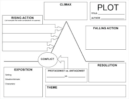 Blank Pyramid Diagram Plot Diagram Template Free Word Excel Documents Download