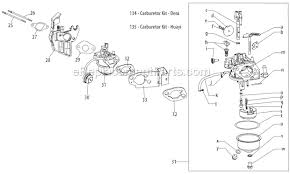 wiring diagram for toro blower on wiring images free download Yard Machine Wiring Diagram wiring diagram for toro blower 10 small engine wiring diagram briggs and stratton wiring diagram yard machine wiring diagram snow blower