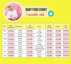 Food Chart For A 7 Month Old Baby Tinystep