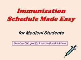 Cdc Children S Immunization Chart Cdc Immunization Vaccination Schedule Made Easy