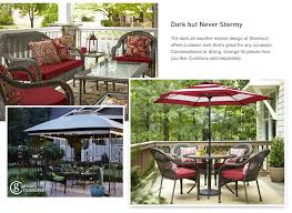 Shop the Severson Patio Collection on Lowes