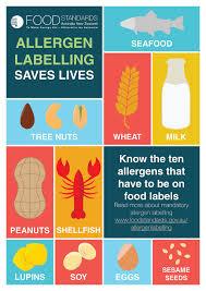Allergen labelling