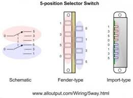 5 way switch wiring for sss fender stratocaster guitar forum standard strat wiring diagram at Fender 5 Way Switch Wiring Diagram