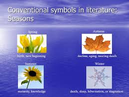symbols vs motifs symbols in literature a symbol is the use of a  3 conventional symbols in literature seasons spring summer autumn winter maturity knowledge decline aging nearing death death sleep hibernation