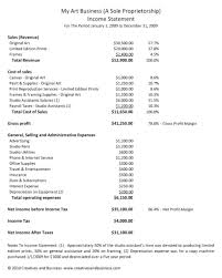 Sample Of Profit And Loss Statement For Self Employed Profit Loss Statement Template Google Sheets Monthly And Pdf