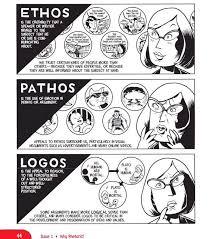 ethos pathos logos pinteres  ethos pathos logos more