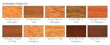 Mahogany Stain Color Chart Cabot Stain Color Chart Seoppc Co