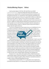 custom dissertation proofreading websites for mba artist clown keyboard picture el blog de chimekin