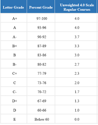 new gpa system to e for calvert county public s