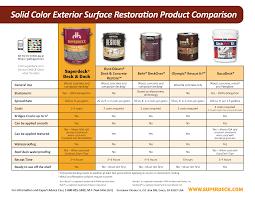 rustoleum paint color chartExterior Design Deck And Exterior Tips Applying Behr Deck Over