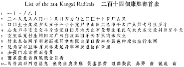Kangxi Radical Wikipedia