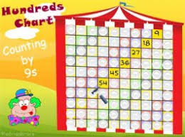 Interactive Counting Chart Interactive 100s Chart Counting By Nines Ideal Of Number